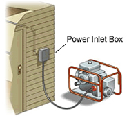 power_inlet_box_200x175